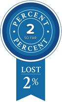 2% Weight Loss